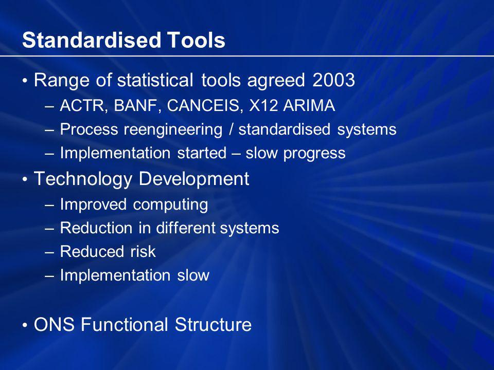 Standardised Tools Range of statistical tools agreed 2003 –ACTR, BANF, CANCEIS, X12 ARIMA –Process reengineering / standardised systems –Implementation started – slow progress Technology Development –Improved computing –Reduction in different systems –Reduced risk –Implementation slow ONS Functional Structure