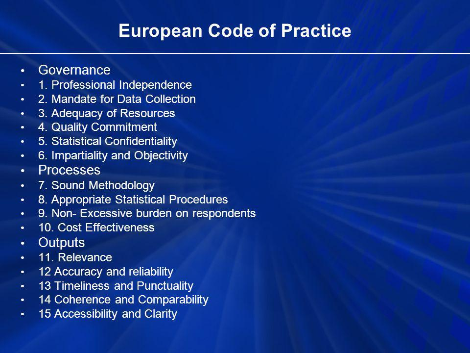 European Code of Practice Governance 1. Professional Independence 2.