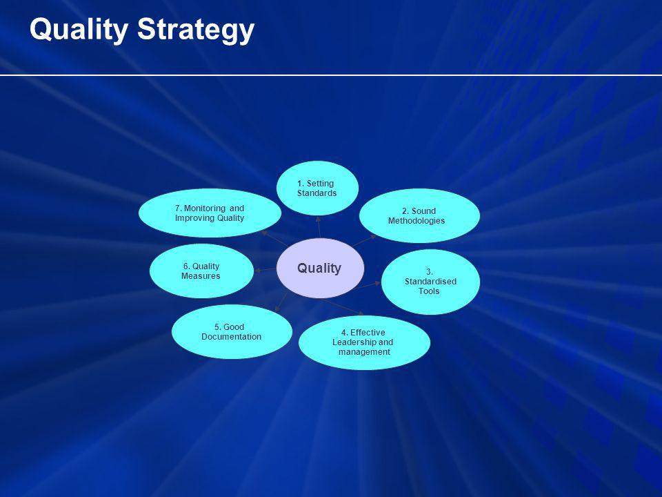 Quality Strategy Quality 1. Setting Standards 2. Sound Methodologies 3.