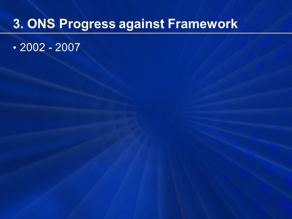 3. ONS Progress against Framework 2002 - 2007