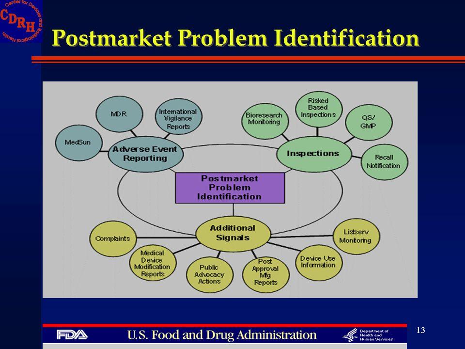 13 Postmarket Problem Identification
