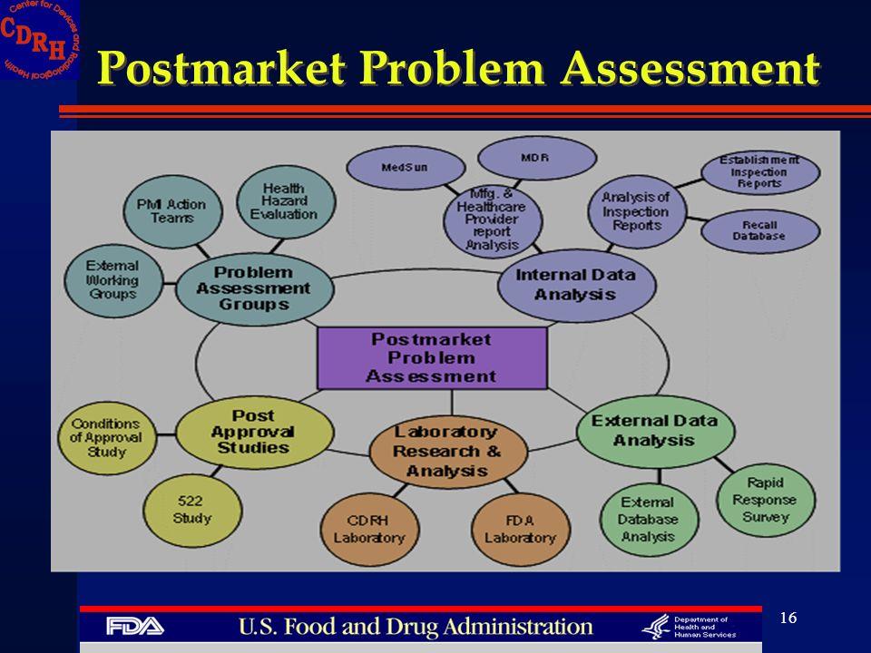16 Postmarket Problem Assessment