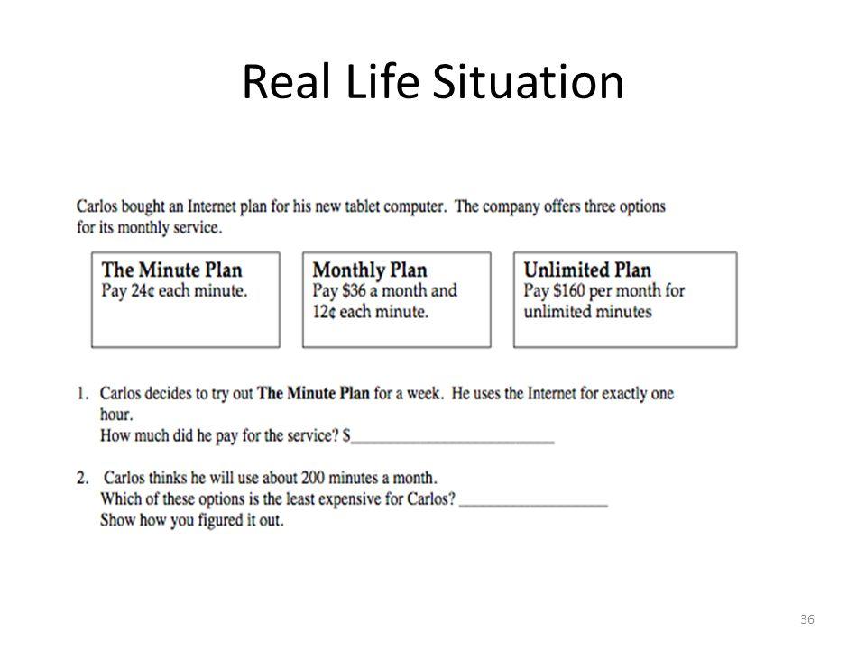 Real Life Situation 36