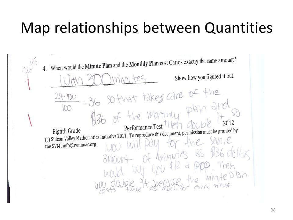 Map relationships between Quantities 38