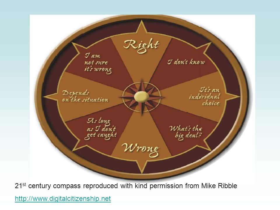 21 st century compass reproduced with kind permission from Mike Ribble http://www.digitalcitizenship.net