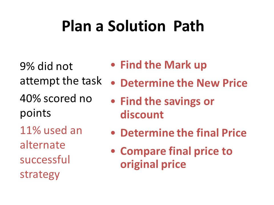Plan a Solution Path Find the Mark up Determine the New Price Find the savings or discount Determine the final Price Compare final price to original p