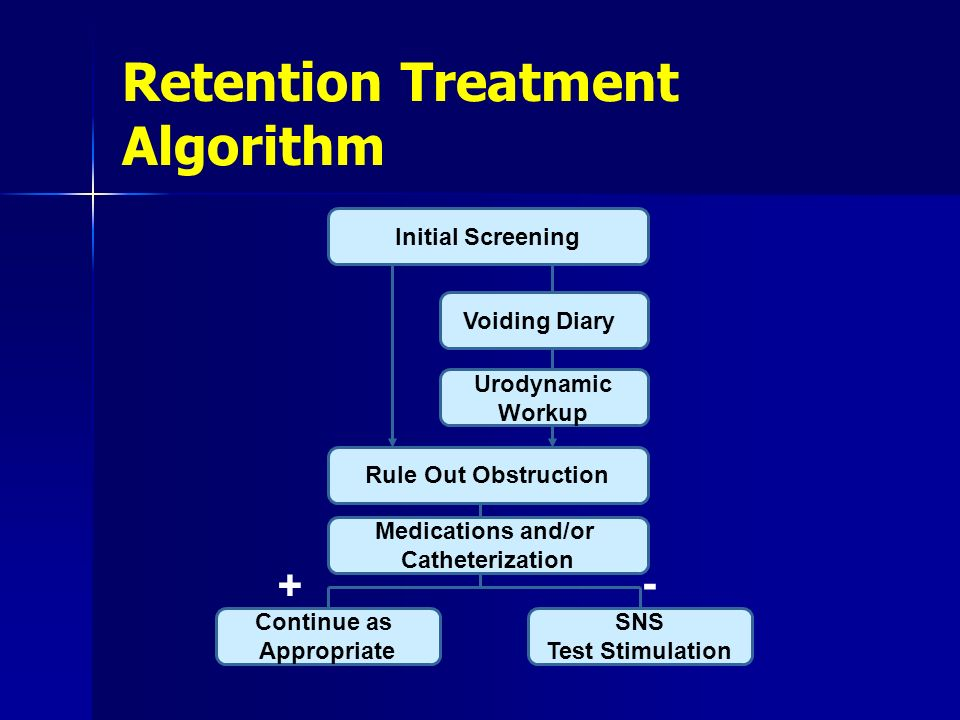 Retention Treatment Algorithm Initial Screening Voiding Diary Urodynamic Workup Rule Out Obstruction Continue as Appropriate SNS Test Stimulation + -