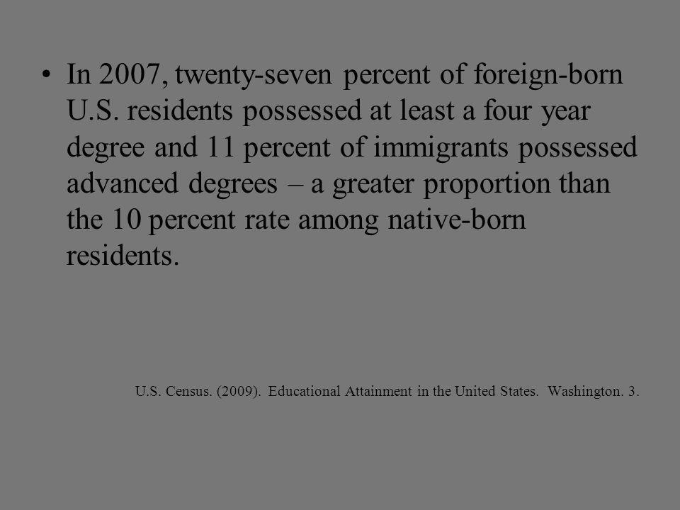 Outcomes (through 3 rd Quarter, 2009) 2,212 Validated their Credentials 1,253 Passed Licensing Exams 679 Obtained License in their Original Professions 533 Obtained Advancement in Health Career 1,477 Obtained Employment in the US Health Sector for the First Time 82 MDs Accepted into Residency Programs