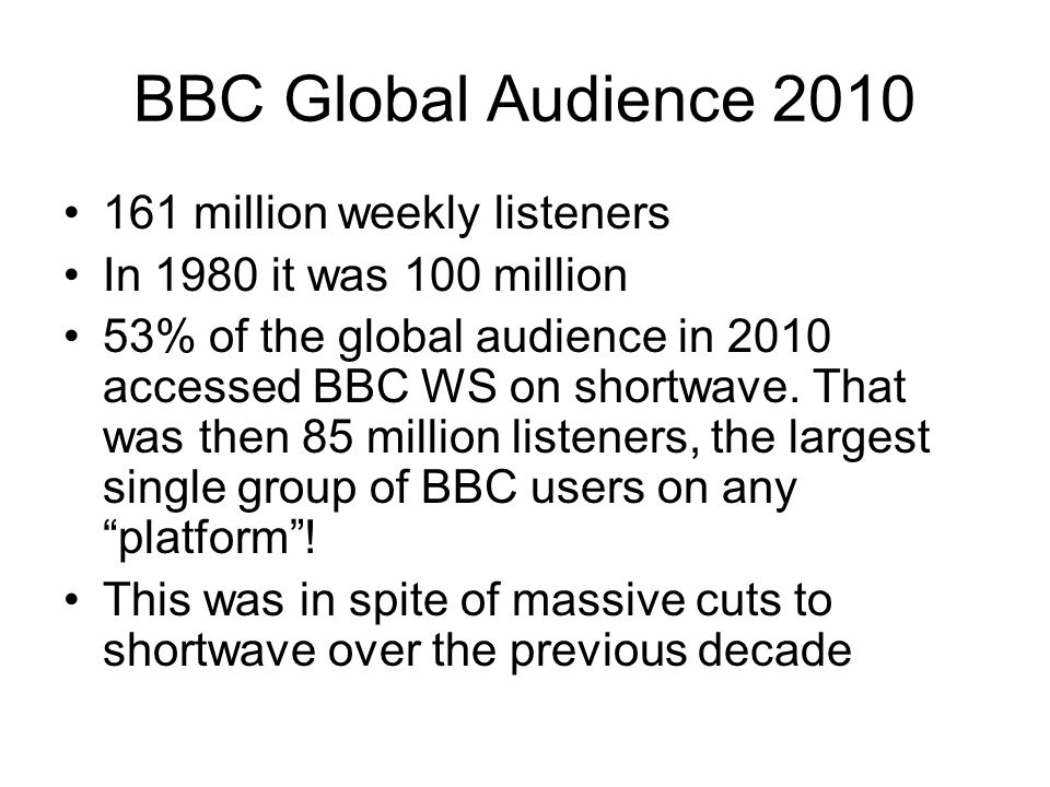 BBC Global Audience 2010 161 million weekly listeners In 1980 it was 100 million 53% of the global audience in 2010 accessed BBC WS on shortwave.