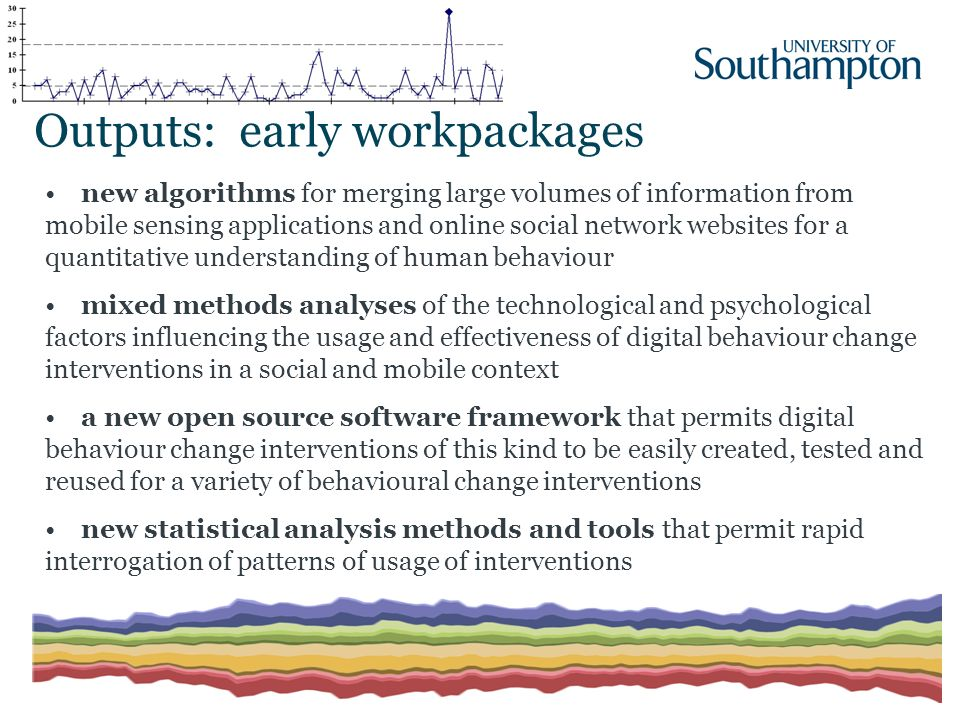 Outputs: people activities an international, interdisciplinary community of computer scientists, behavioural scientists and statisticians in the public and private sectors using these new tools and techniques support for scientists and non-academics to use our digital tools in order to further advance knowledge and skill in the field of digitally supported behaviour.