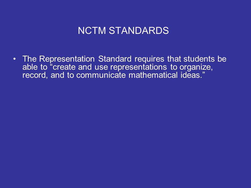 NCTM STANDARDS The Representation Standard requires that students be able to create and use representations to organize, record, and to communicate mathematical ideas.
