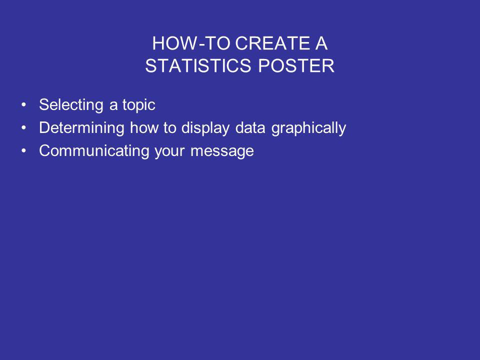 HOW-TO CREATE A STATISTICS POSTER Selecting a topic Determining how to display data graphically Communicating your message