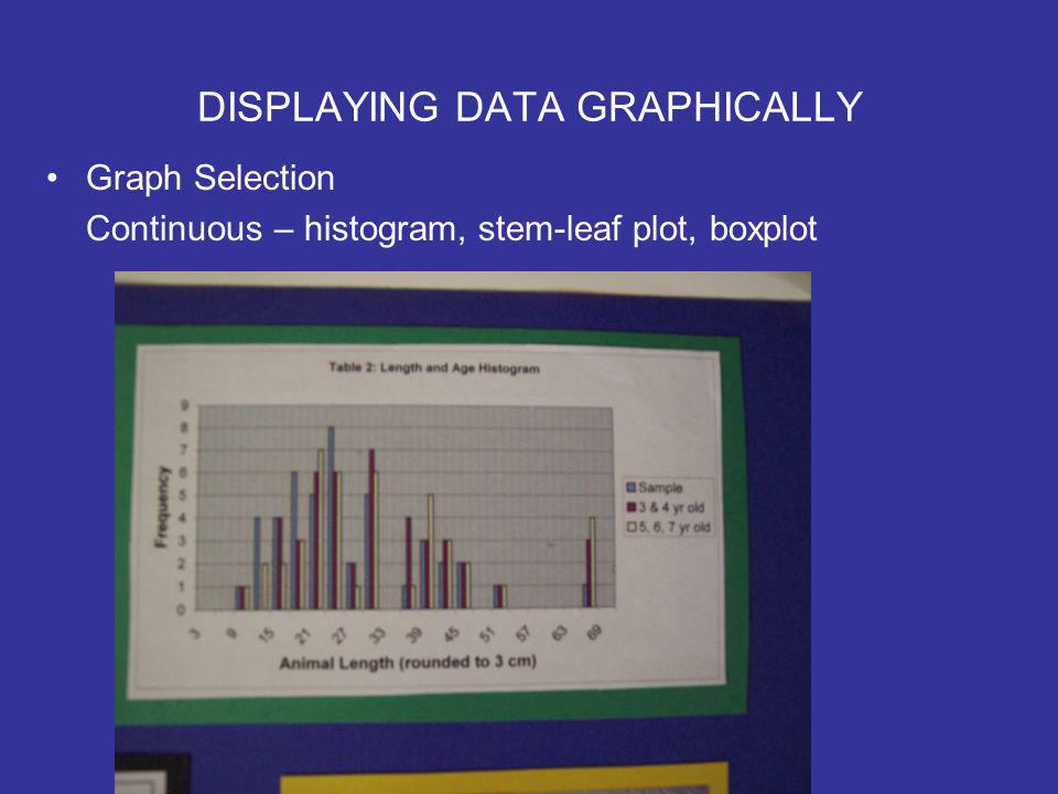 DISPLAYING DATA GRAPHICALLY Graph Selection Continuous – histogram, stem-leaf plot, boxplot