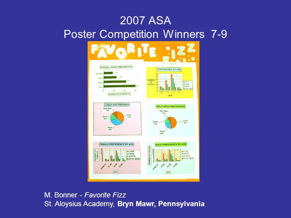 2007 ASA Poster Competition Winners 7-9 M. Bonner - Favorite Fizz St.