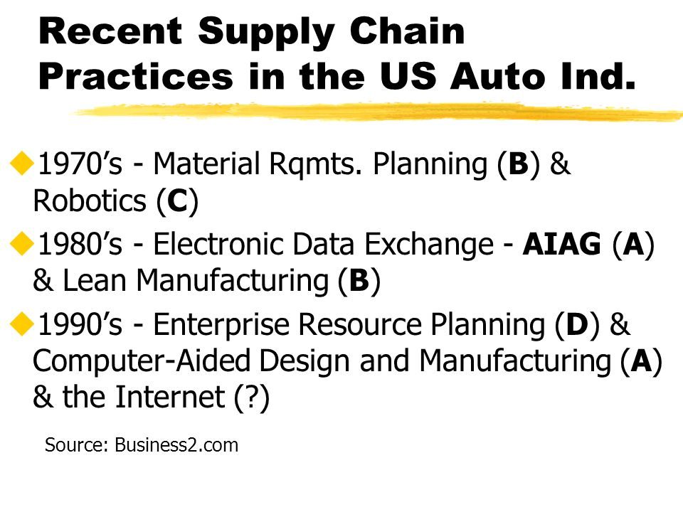 Recent Supply Chain Practices in the US Auto Ind. u1970s - Material Rqmts. Planning (B) & Robotics (C) u1980s - Electronic Data Exchange - AIAG (A) &