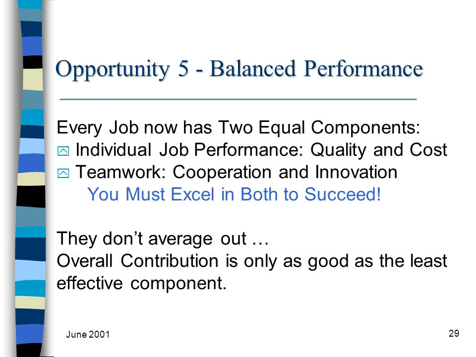 June 2001 29 Opportunity 5 - Balanced Performance Every Job now has Two Equal Components: y Individual Job Performance: Quality and Cost y Teamwork: Cooperation and Innovation You Must Excel in Both to Succeed.