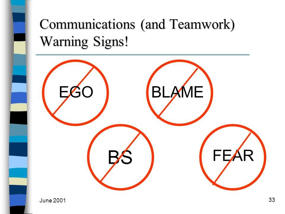 June 2001 33 Communications (and Teamwork) Warning Signs! EGOBLAME BS FEAR