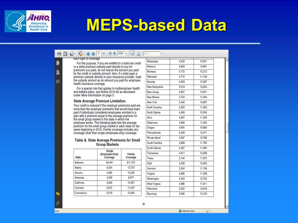 MEPS-based Data