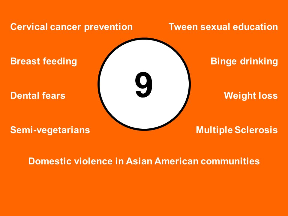 9 Cervical cancer prevention Multiple Sclerosis Dental fears Tween sexual education Domestic violence in Asian American communities Semi-vegetarians Breast feeding Weight loss Binge drinking