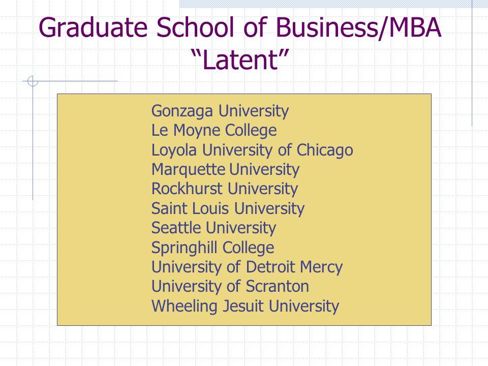 Graduate School of Business/MBA Latent Gonzaga University Le Moyne College Loyola University of Chicago Marquette University Rockhurst University Sain