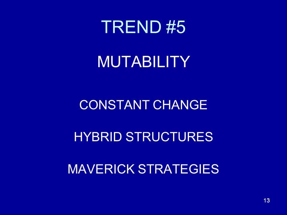 13 TREND #5 MUTABILITY CONSTANT CHANGE HYBRID STRUCTURES MAVERICK STRATEGIES