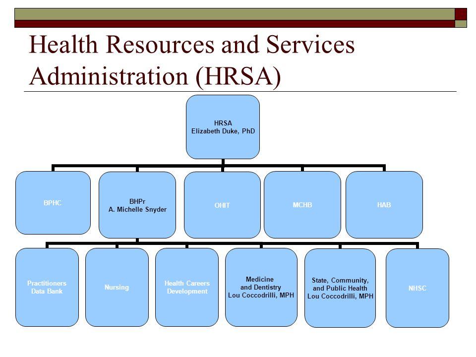 Health Resources and Services Administration (HRSA) HRSA Elizabeth Duke, PhD BPHC BHPr A.