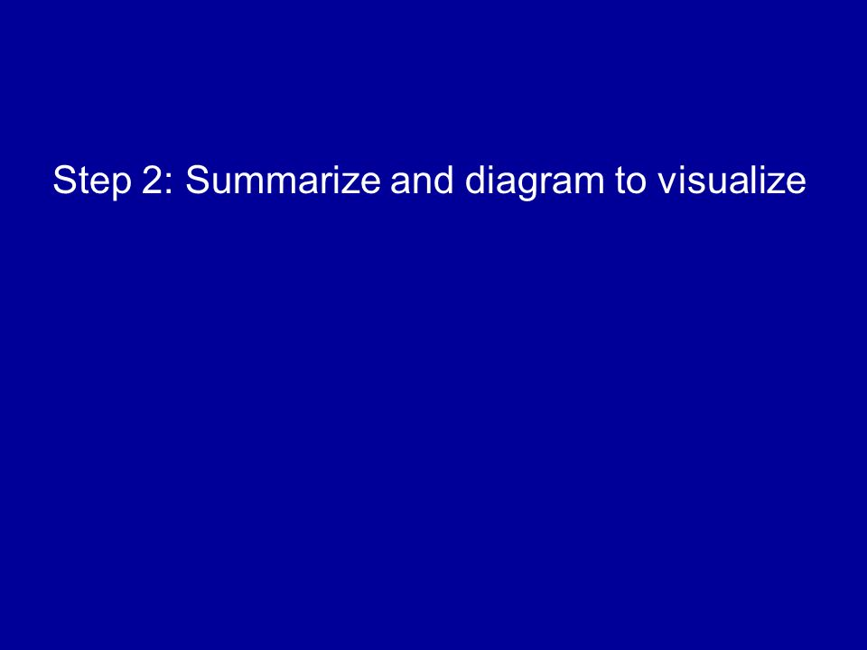 Step 2: Summarize and diagram to visualize