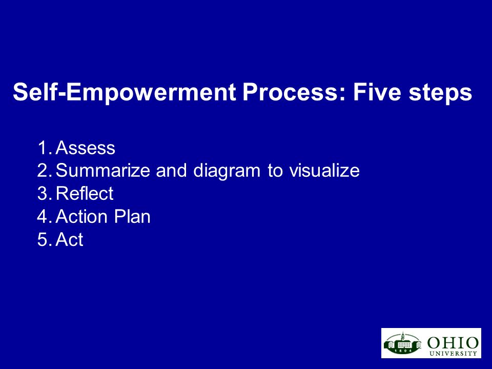 Self-Empowerment Process: Five steps 1.Assess 2.Summarize and diagram to visualize 3.Reflect 4.Action Plan 5.Act