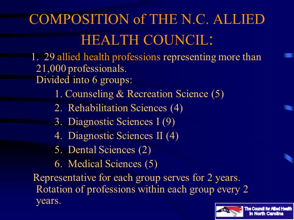 COMPOSITION of THE N.C. ALLIED HEALTH COUNCIL : 1.