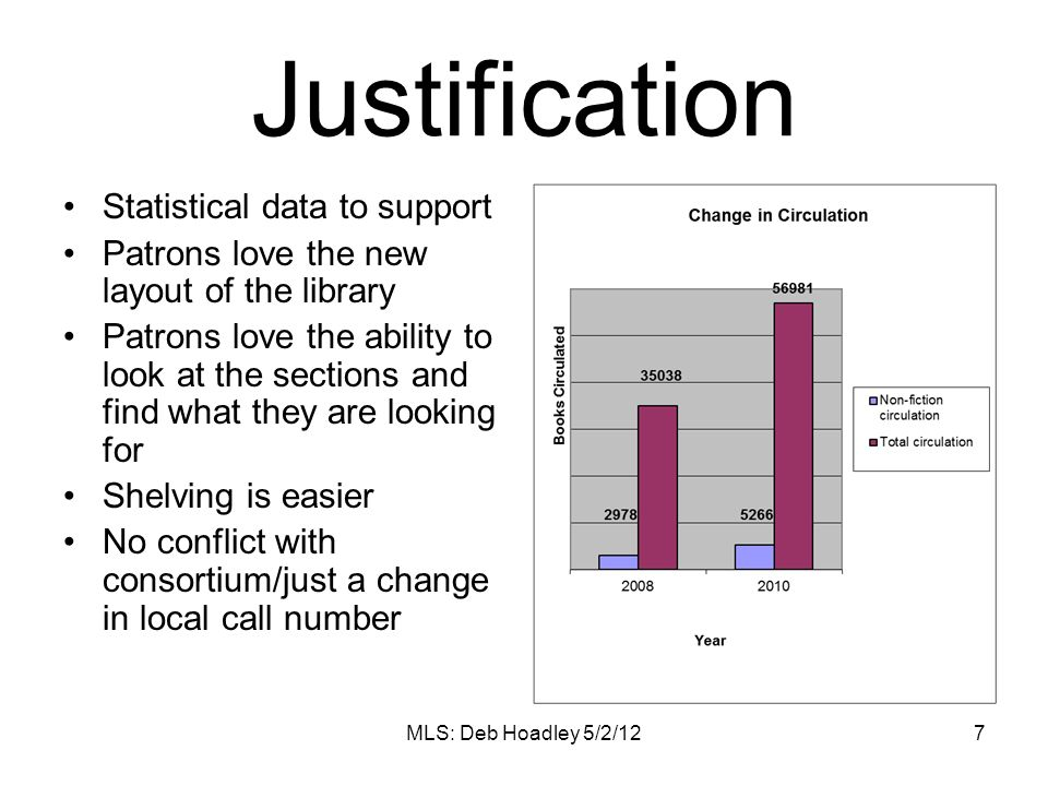 Justification Statistical data to support Patrons love the new layout of the library Patrons love the ability to look at the sections and find what th