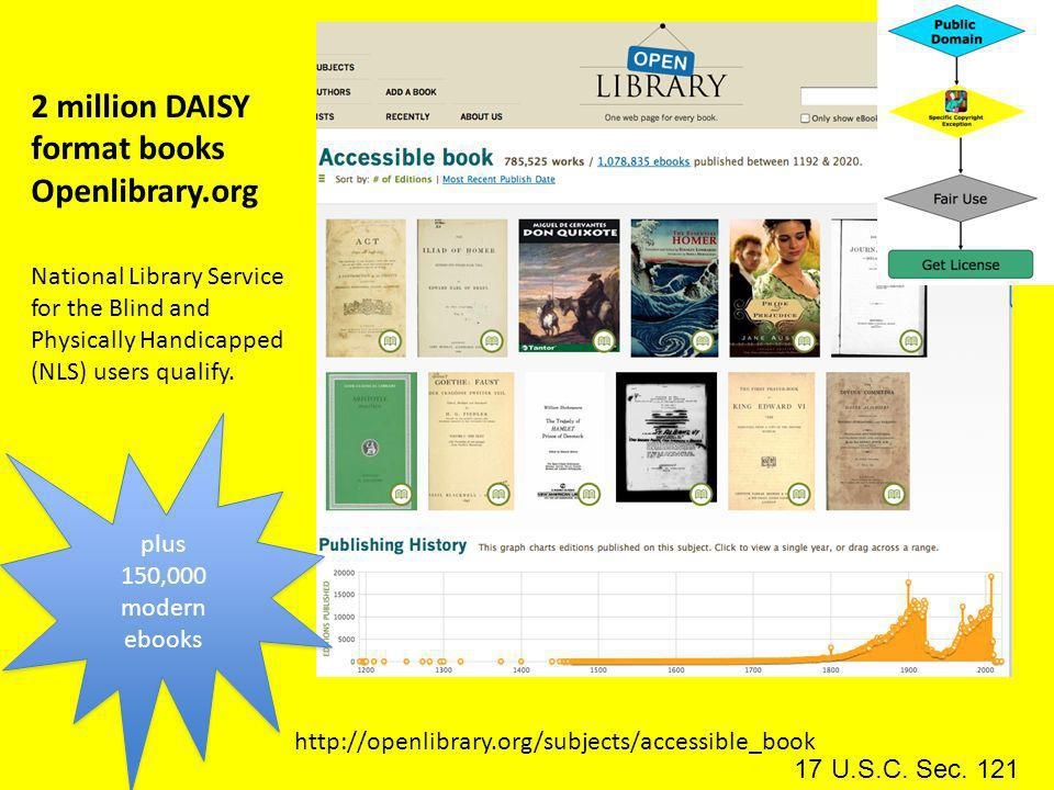 http://openlibrary.org/subjects/accessible_book 2 million DAISY format books Openlibrary.org National Library Service for the Blind and Physically Handicapped (NLS) users qualify.