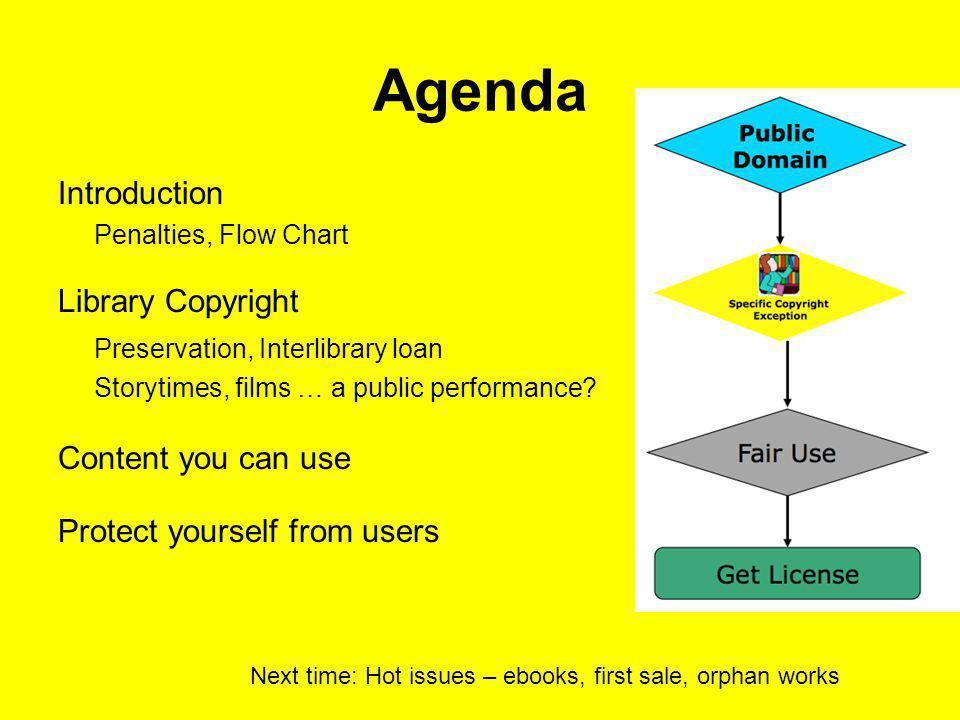 Agenda Introduction Penalties, Flow Chart Library Copyright Preservation, Interlibrary loan Storytimes, films … a public performance? Content you can