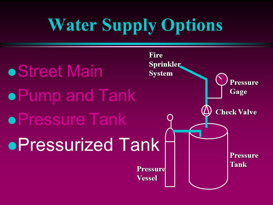 l Street Main l Pump and Tank l Pressure Tank l Pressurized Tank Water Supply Options FireSprinklerSystem Check Valve PressureGage PressureTank Pressu
