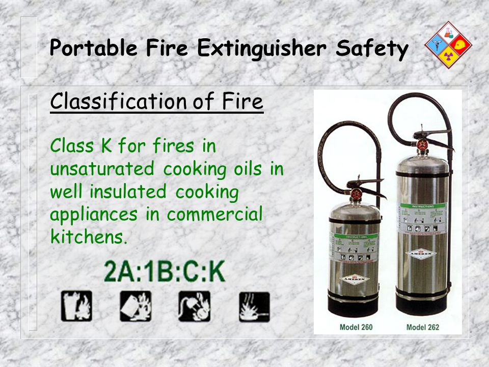 Portable Fire Extinguisher Safety Classification of Fire Class K for fires in unsaturated cooking oils in well insulated cooking appliances in commerc