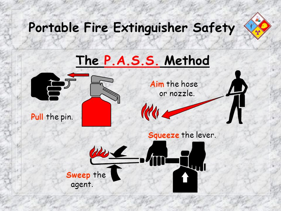 Portable Fire Extinguisher Safety The P.A.S.S. Method Pull the pin. Aim the hose or nozzle. Squeeze the lever. Sweep the agent.