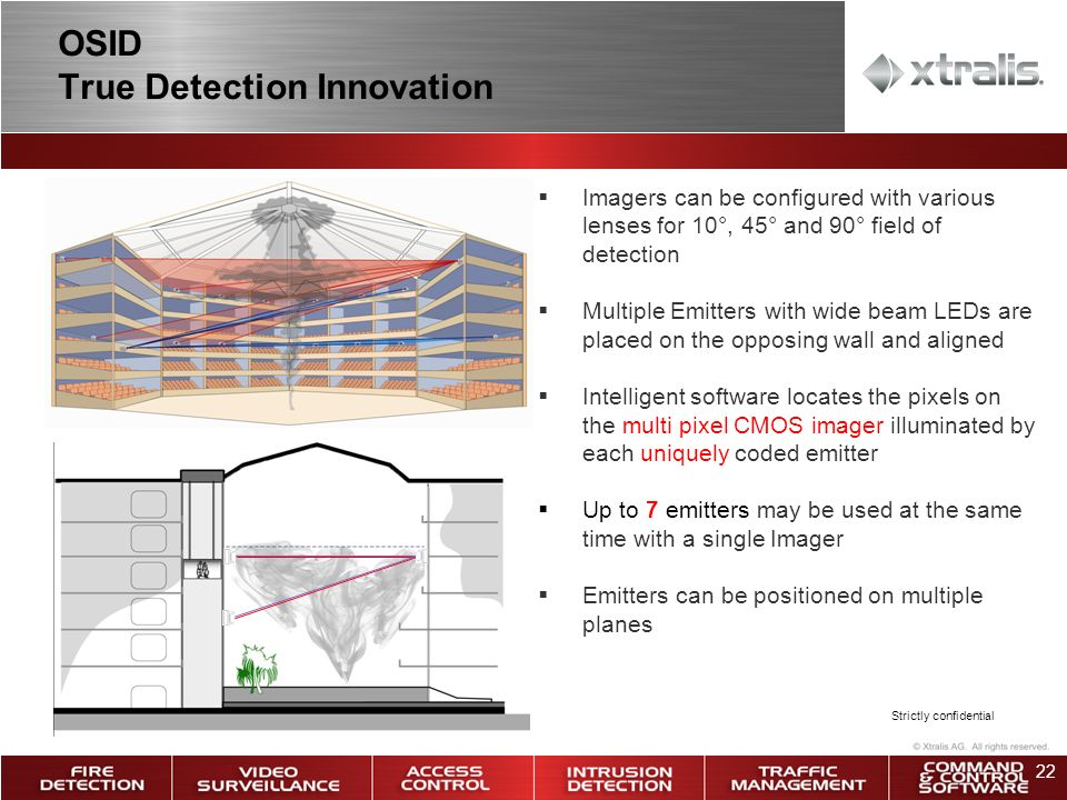 22 OSID True Detection Innovation Imagers can be configured with various lenses for 10°, 45° and 90° field of detection Multiple Emitters with wide beam LEDs are placed on the opposing wall and aligned Intelligent software locates the pixels on the multi pixel CMOS imager illuminated by each uniquely coded emitter Up to 7 emitters may be used at the same time with a single Imager Emitters can be positioned on multiple planes Strictly confidential