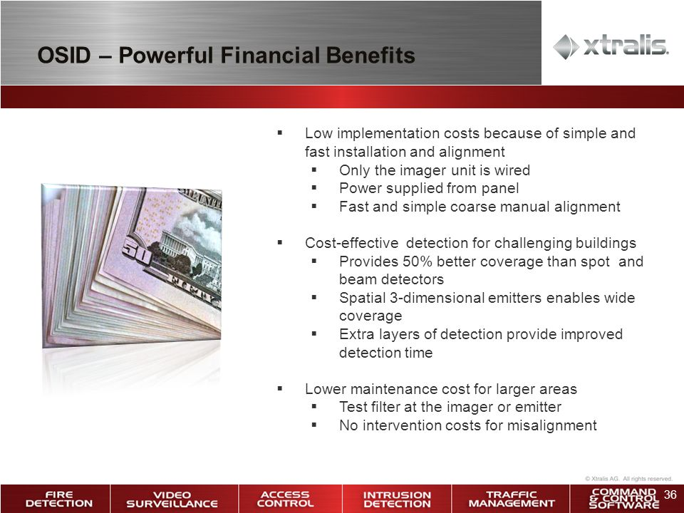 36 OSID – Powerful Financial Benefits Low implementation costs because of simple and fast installation and alignment Only the imager unit is wired Pow