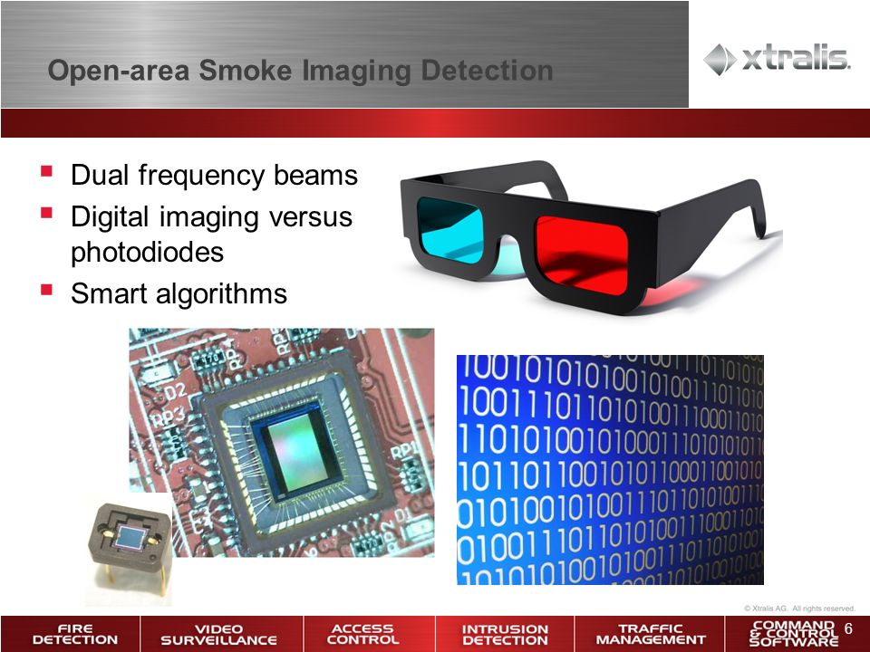 6 Dual frequency beams Digital imaging versus photodiodes Smart algorithms