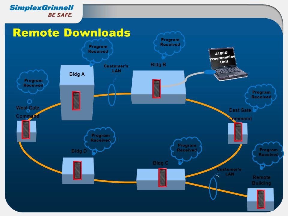 West Gate Command Bldg A Bldg B Bldg D Bldg C Remote Building East Gate Command 4100U Programming Unit Remote Downloads Program Received Program Recei