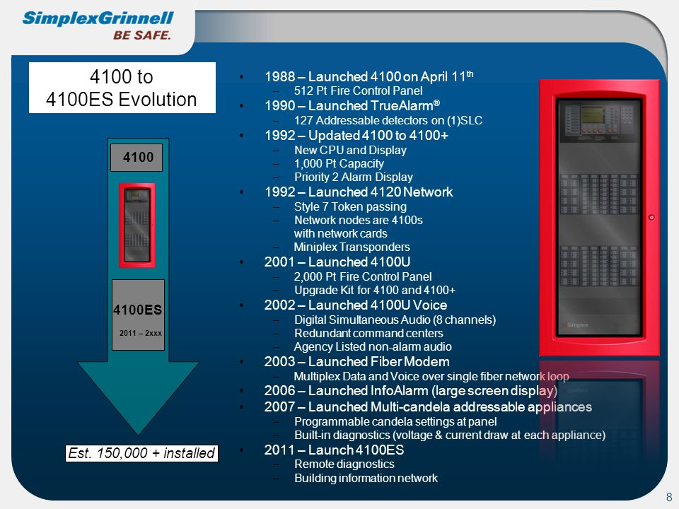 8 1988 – Launched 4100 on April 11 th –512 Pt Fire Control Panel 1990 – Launched TrueAlarm ® –127 Addressable detectors on (1)SLC 1992 – Updated 4100