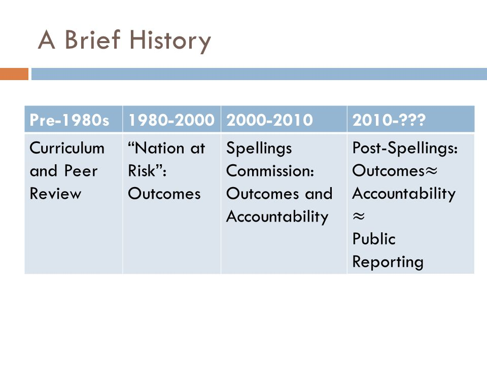 A Brief History Pre-1980s1980-20002000-20102010-??? Curriculum and Peer Review Nation at Risk: Outcomes Spellings Commission: Outcomes and Accountabil