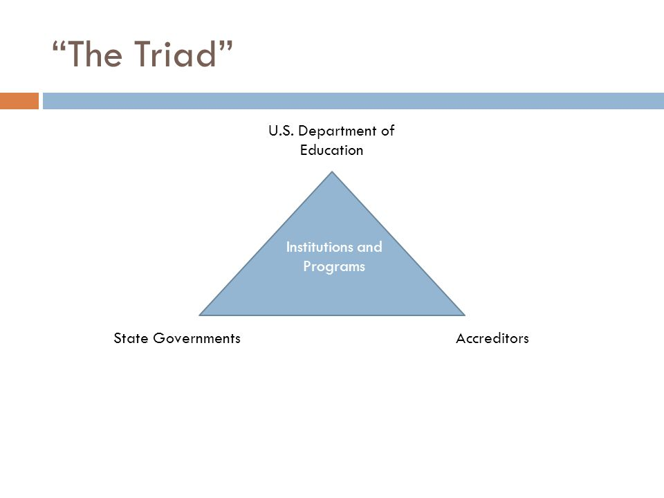 The Triad U.S. Department of Education State GovernmentsAccreditors Institutions and Programs