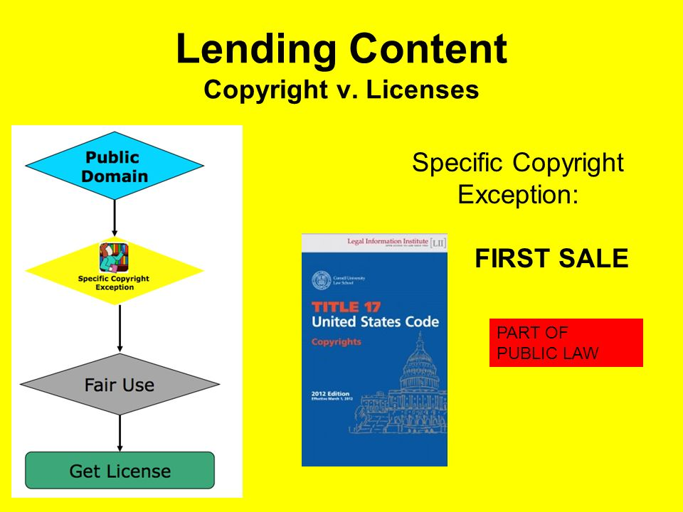 Douglas County Libraries and Califa: Statement of Common Understanding Uses copyright law, not license Describes how copyright law applies One user- One loan
