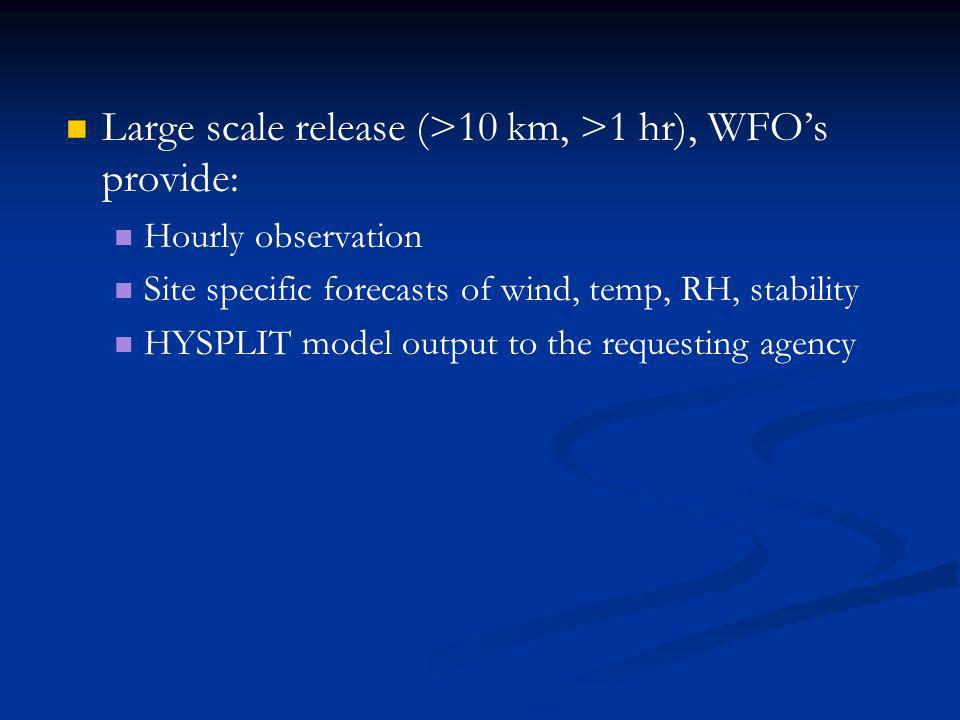Large scale release (>10 km, >1 hr), WFOs provide: Hourly observation Site specific forecasts of wind, temp, RH, stability HYSPLIT model output to the requesting agency