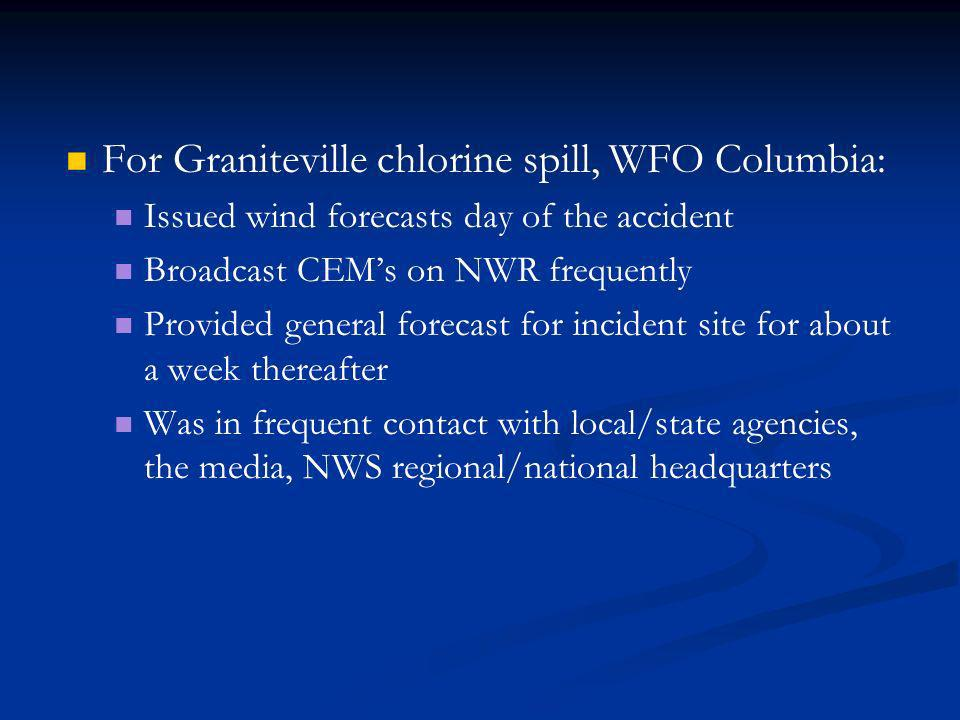For Graniteville chlorine spill, WFO Columbia: Issued wind forecasts day of the accident Broadcast CEMs on NWR frequently Provided general forecast for incident site for about a week thereafter Was in frequent contact with local/state agencies, the media, NWS regional/national headquarters
