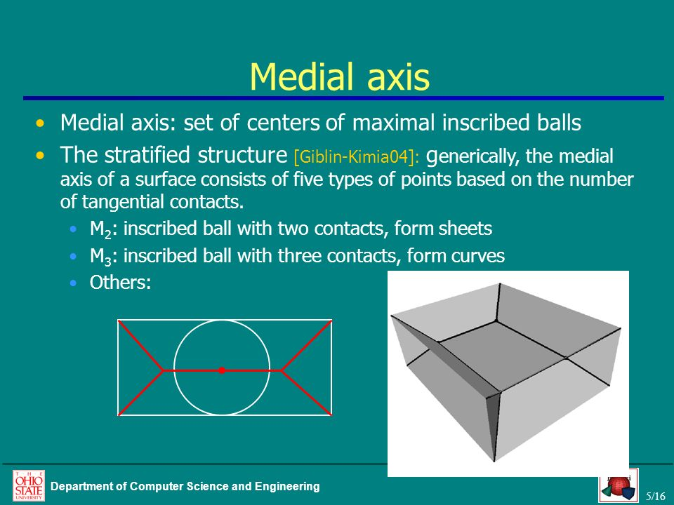 5/16 Department of Computer Science and Engineering Medial axis: set of centers of maximal inscribed balls The stratified structure [Giblin-Kimia04]: g enerically, the medial axis of a surface consists of five types of points based on the number of tangential contacts.
