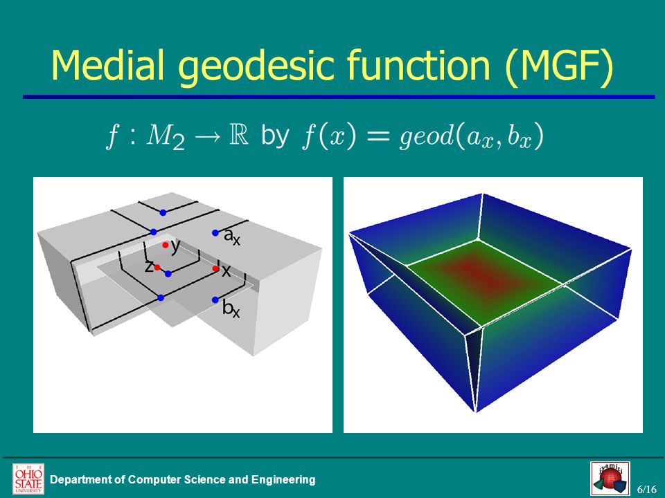 6/16 Department of Computer Science and Engineering Medial geodesic function (MGF)