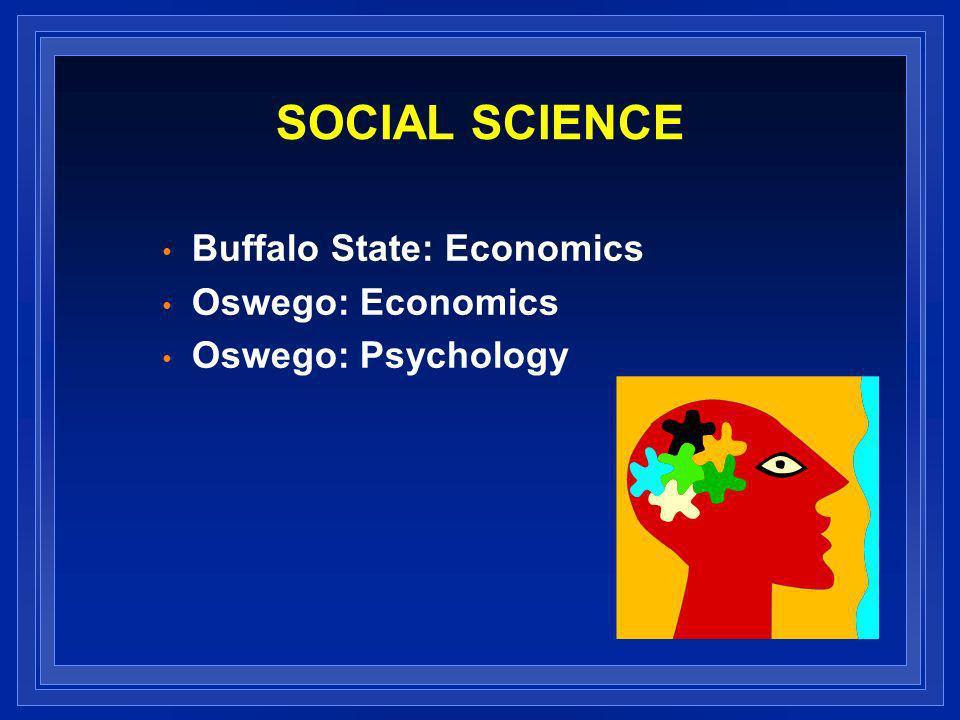 SOCIAL SCIENCE Buffalo State: Economics Oswego: Economics Oswego: Psychology