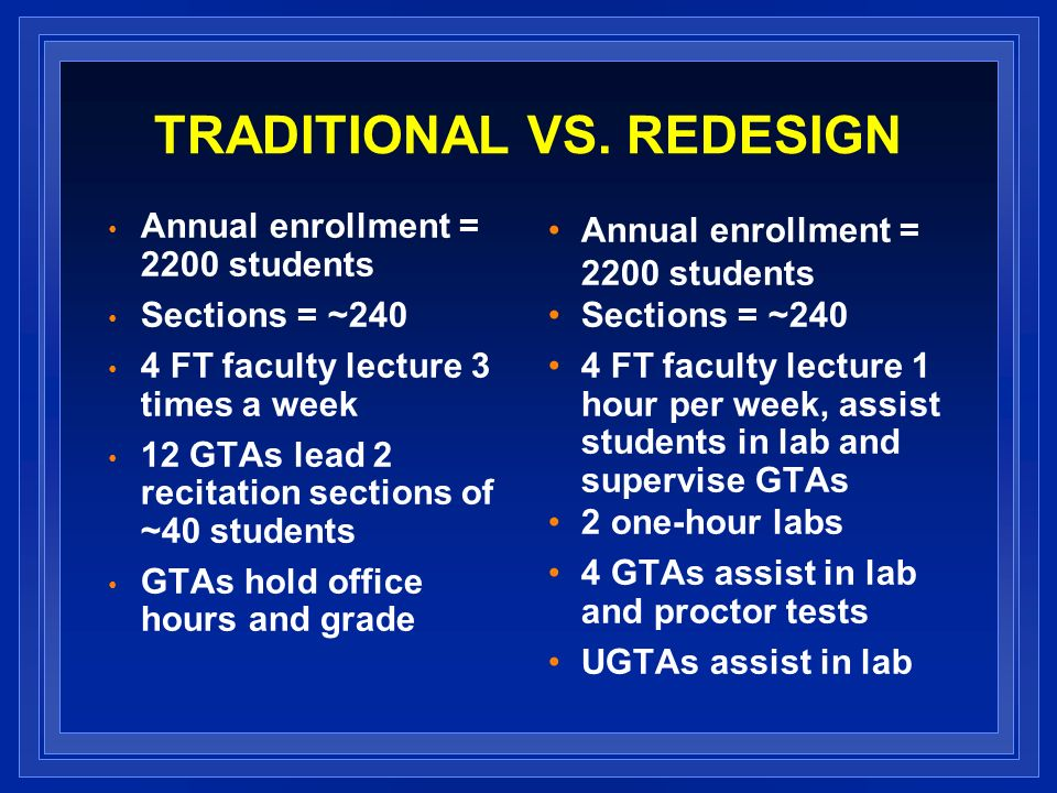 TRADITIONAL VS. REDESIGN Annual enrollment = 2200 students Sections = ~240 4 FT faculty lecture 3 times a week 12 GTAs lead 2 recitation sections of ~