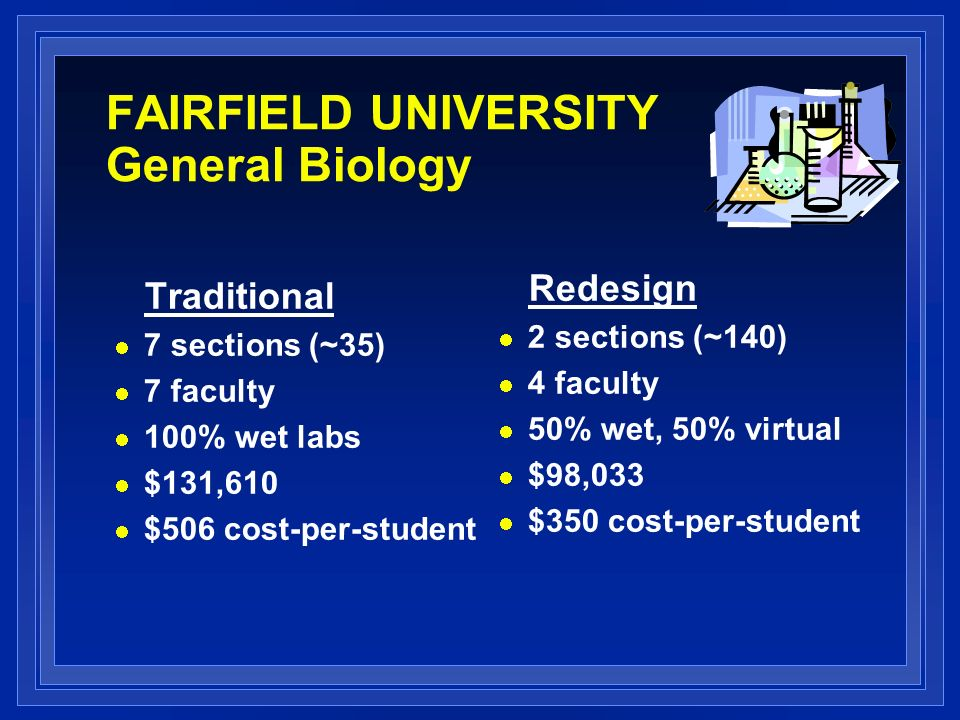 FAIRFIELD UNIVERSITY General Biology Traditional 7 sections (~35) 7 faculty 100% wet labs $131,610 $506 cost-per-student Redesign 2 sections (~140) 4 faculty 50% wet, 50% virtual $98,033 $350 cost-per-student